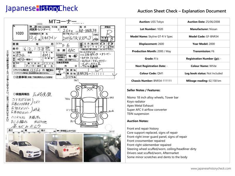 Cheap Car Notes >> Check Japanese Car History - Verify Mileage